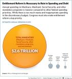 spending-cuts-600