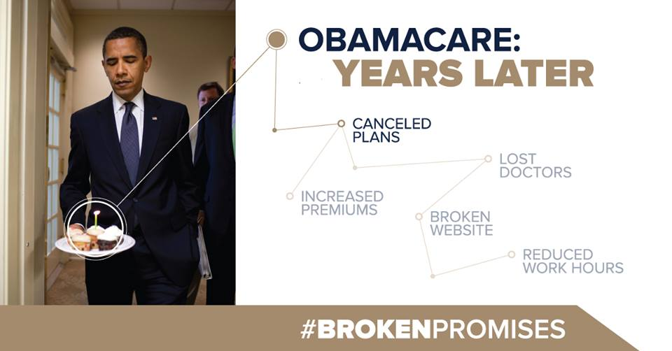 full-repeal-obamacare-years