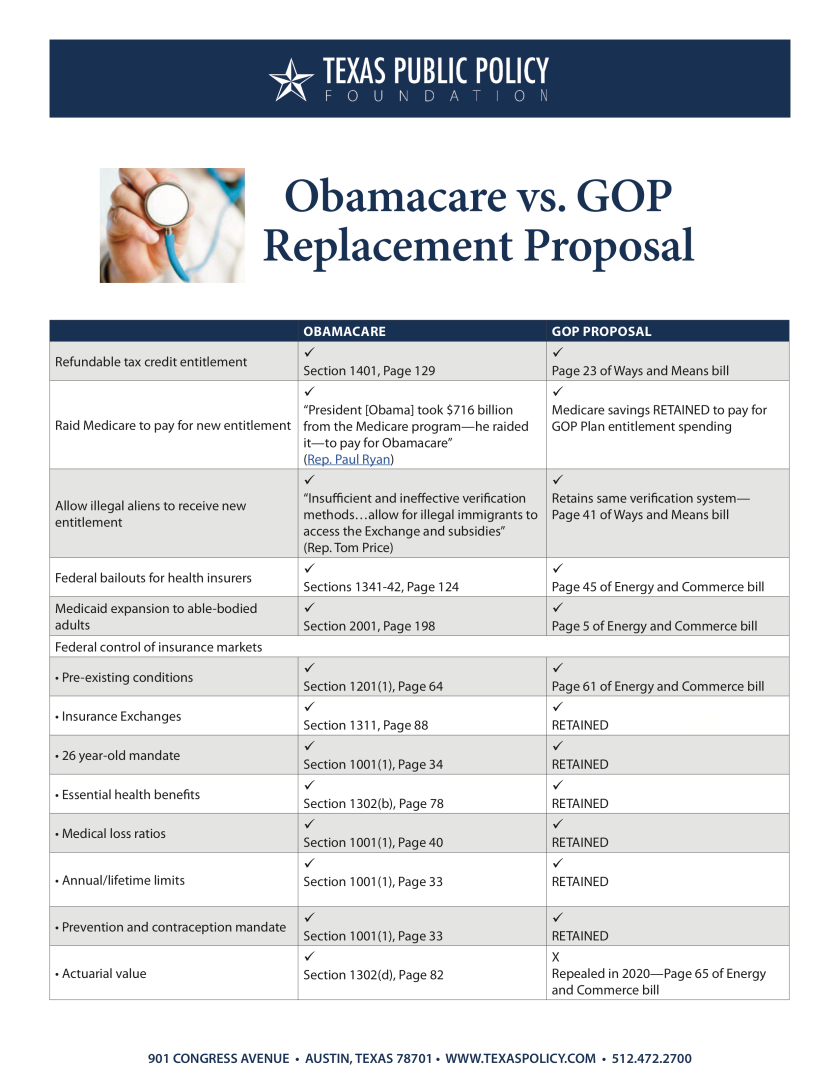Obamacare-vs-GOP-Replacement-Proposal